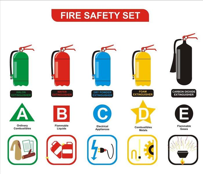 Fire Safety Set Different Types of Extinguishers (Water, Foam, Dry Powder, Halon, Carbon Dioxide